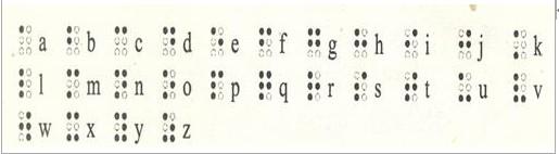 英语字母盲文(英语一级盲文)